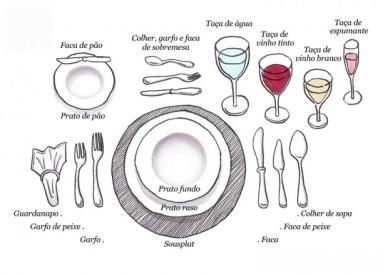 Etiqueta: desvendando a mesa completa